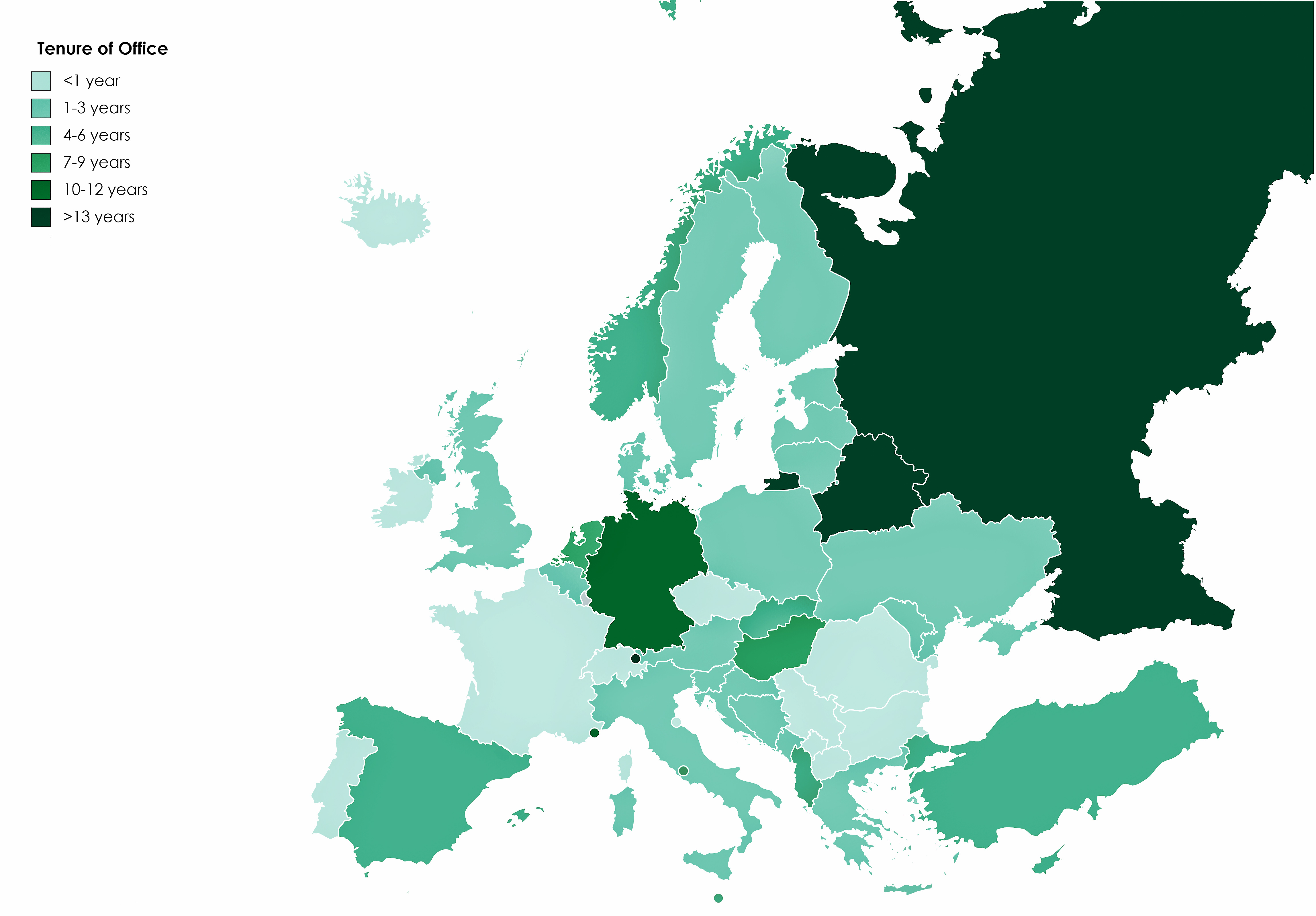 European mao of tenure of office of leader